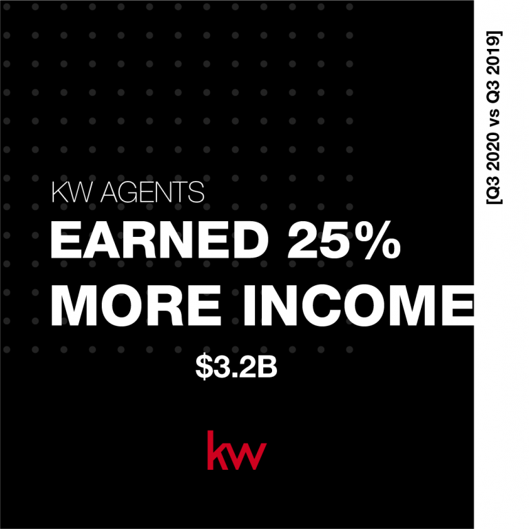 Kw agents earned more